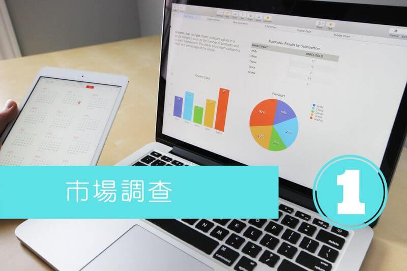 線上課程市場調查