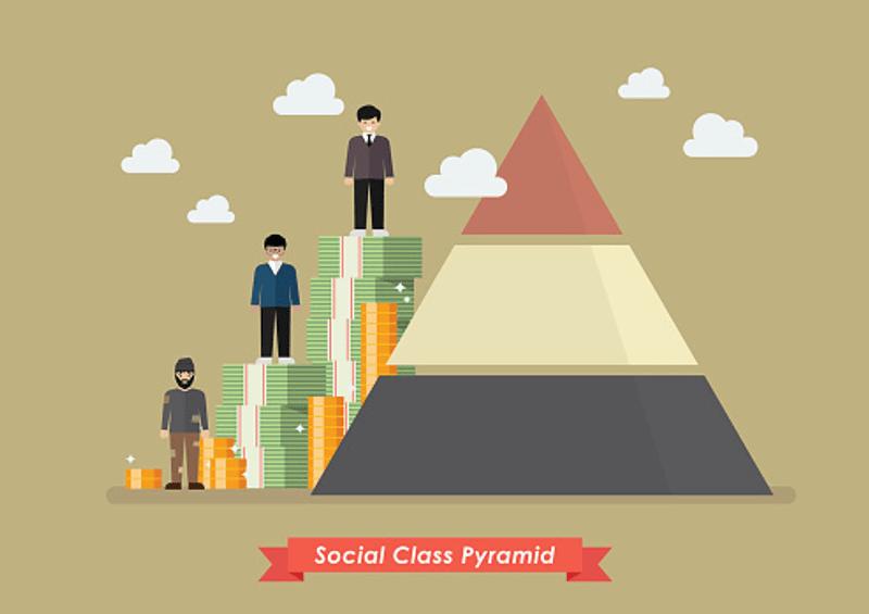 直銷金字塔結構