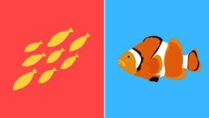 紅海市場與藍海市場